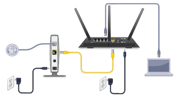 Netgear Cable Modem Router
