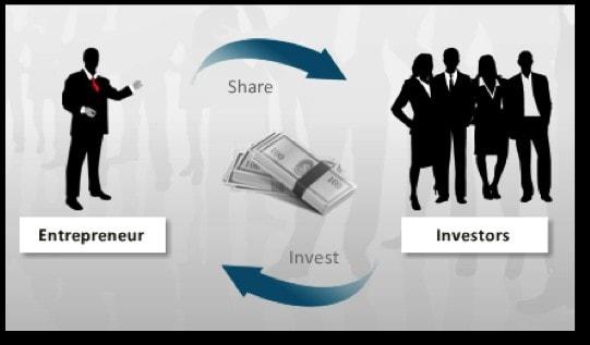 Crowdfunding Business