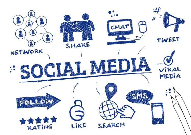 Social Media Marketing for a Business