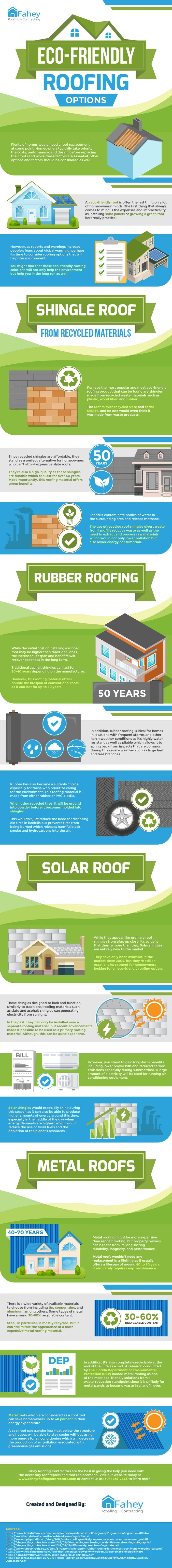 Eco-friendly Roofing Options Infographic