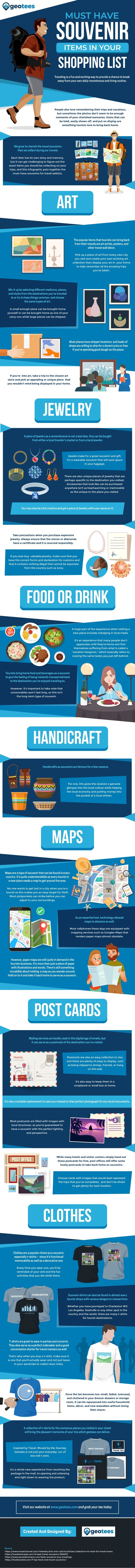 souvenir items Infograph