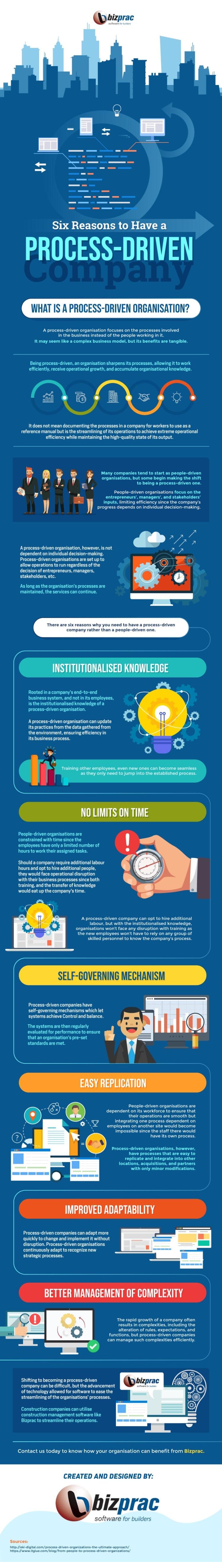 Six Reasons to Have a Process-Driven Company